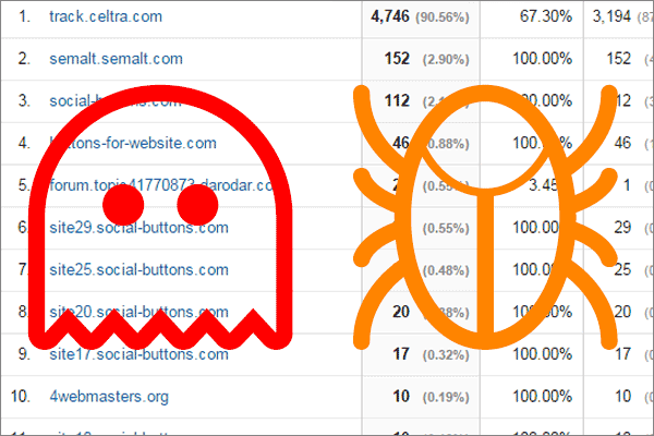 bots and spamy referral data in google analytics