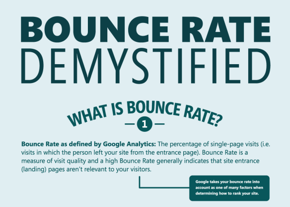 bounce rate reduce